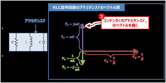 RLC並列回路の『アドミタンス』のベクトル図の描き方03