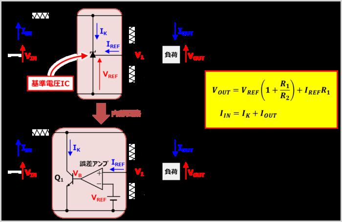基準電圧ICを用いたシャントレギュレータ