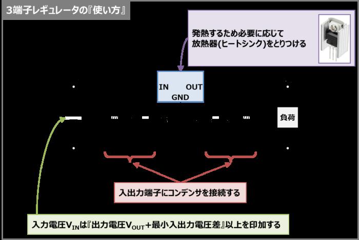 3端子レギュレータの『使い方』と『コンデンサの接続』