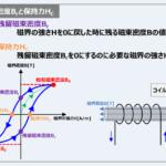 『残留磁束密度(残留磁化)』と『保持力』とは?分かりやすく説明します!
