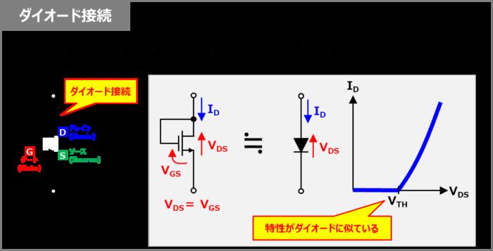 トランジスタ(MOSFET)の『ダイオード接続』とは