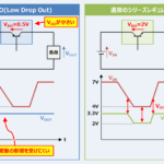 【LDOとは?】『原理』や『効率』などを分かりやすく解説!