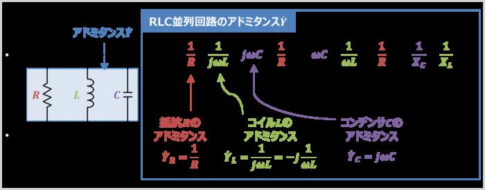 RLC並列回路の『アドミタンス』