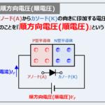 ダイオードの『順方向電圧(順電圧)VF』とは