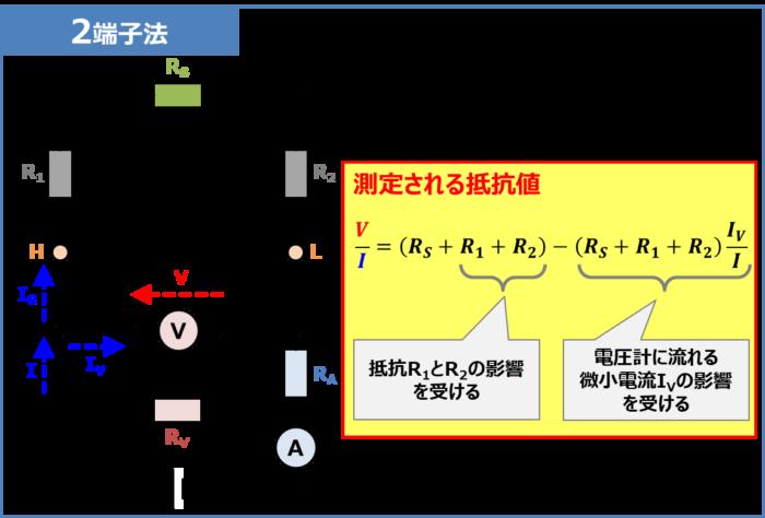 2端子法での誤差をキルヒホッフの法則で計算する