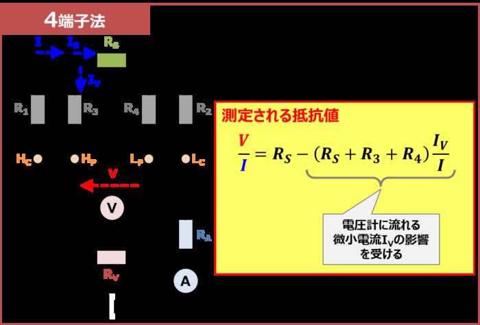 4端子法での誤差をキルヒホッフの法則で計算する