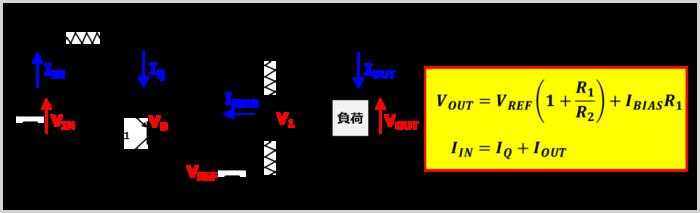 PNPトランジスタとオペアンプを用いたシャントレギュレータ