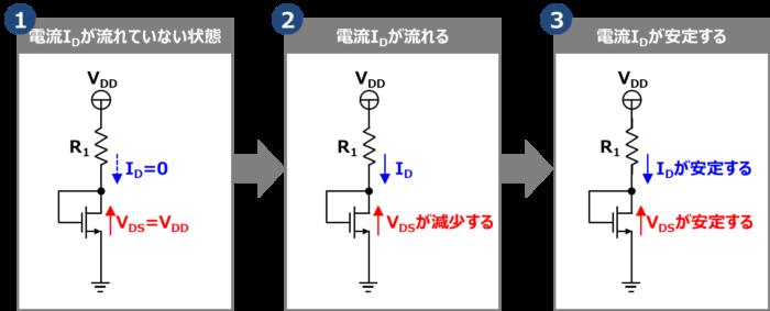 『ダイオード接続』したトランジスタ(MOSFET)の動作