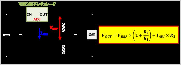 可変3端子レギュレータの『型番』