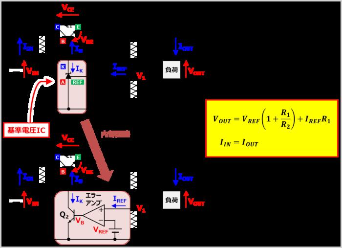NPNトランジスタと基準電圧ICを用いたシリーズレギュレータ