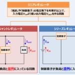 【シャントレギュレータとは?】『動作原理』や『回路構成』などを解説!