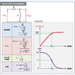 RLハイパスフィルタの『伝達関数』や『周波数特性』について