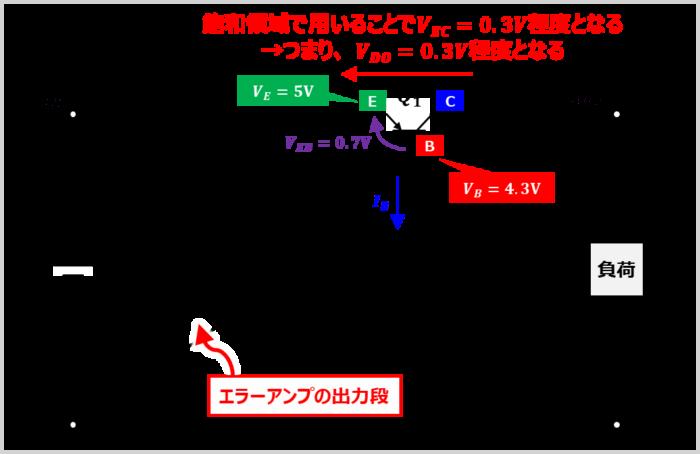 PNPトランジスタを使用した場合のドロップアウト電圧
