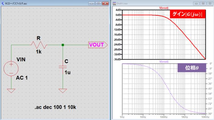 RCローパスフィルタの『周波数特性』をLTspiceで描く方法