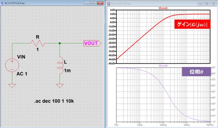 RLハイパスフィルタの『周波数特性』をLTspiceで描く方法