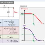 RCロ―パスフィルタの『伝達関数』や『周波数特性』について