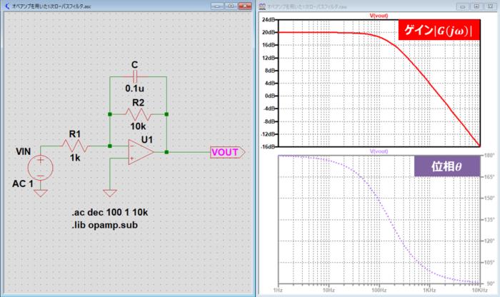 オペアンプを用いたローパスフィルタの『周波数特性』をLTspiceで描く方法