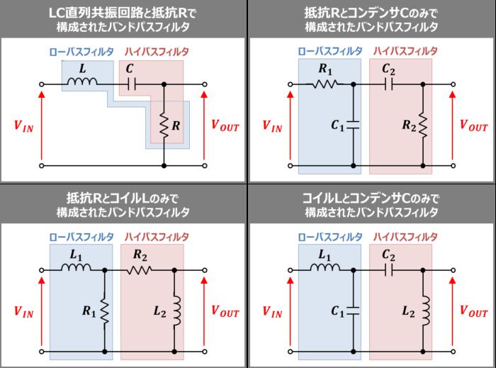バンドパスフィルタの『様々な回路』