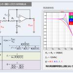 『サレンキー型ローパスフィルタ』とは?伝達関数や周波数特性を解説!