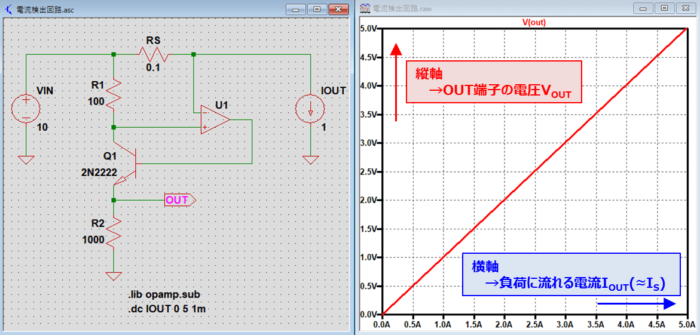 電流検出回路のシミュレーション