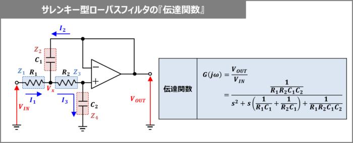 サレンキー型ローパスフィルタの『伝達関数』