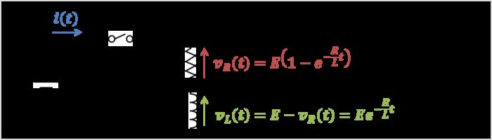 【RL直列回路】インダクタLの電圧の求め方