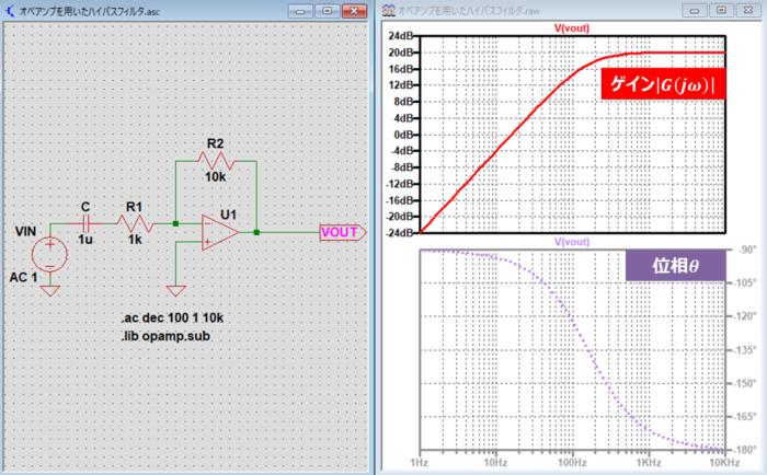 オペアンプを用いたハイパスフィルタの『周波数特性』をLTspiceで描く方法
