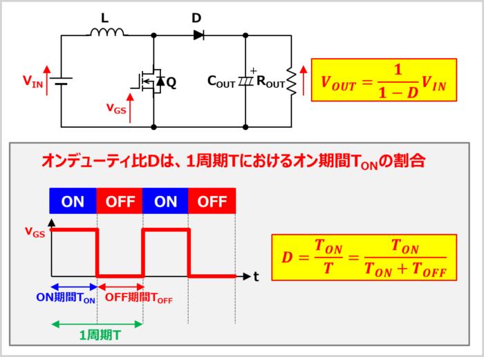 昇圧コンバータの出力電圧の式