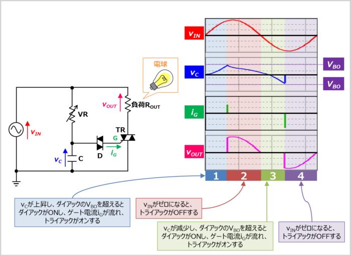 トライアックを利用した調光器の原理