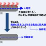 電線の『許容電流』について!計算方法などを解説!