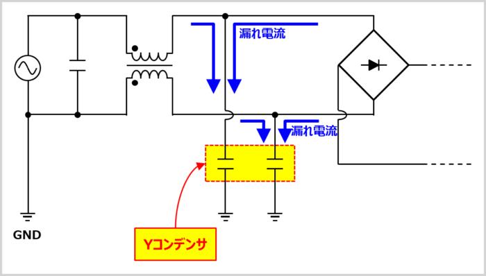 Yコンデンサの漏れ電流