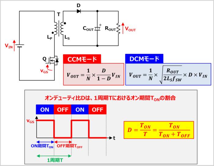 フライバックコンバータの出力電圧の式