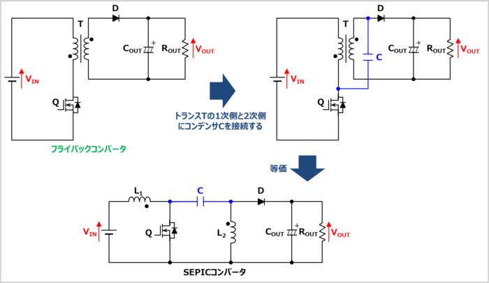 SEPICコンバータの回路構成