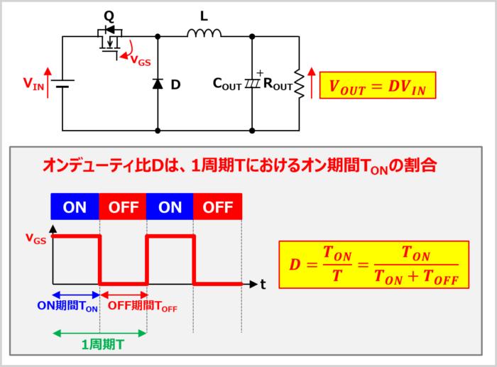 降圧コンバータの出力電圧の式