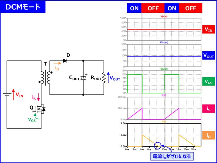 フライバックコンバータの動作モード(DCMモード)