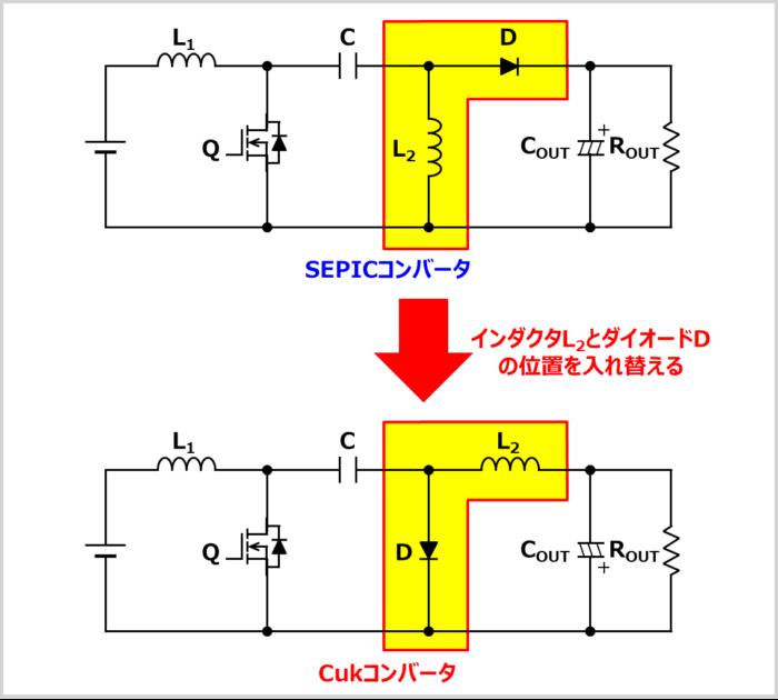 Cukコンバータの回路構成