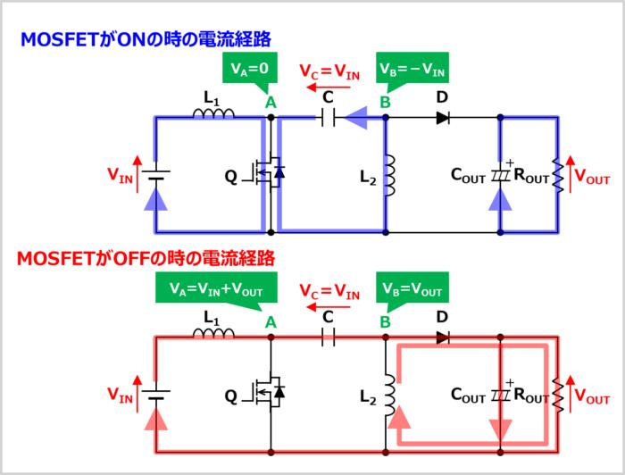 SEPICコンバータの動作原理