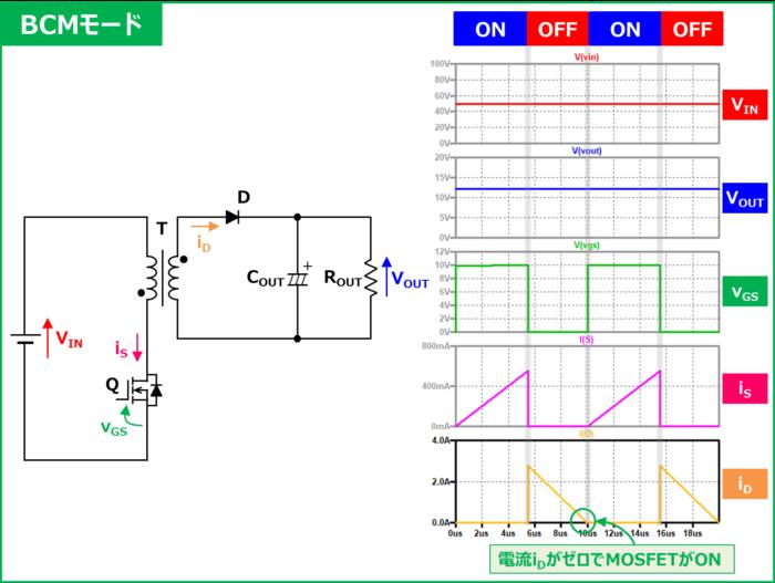 フライバックコンバータの動作モード(BCMモード)