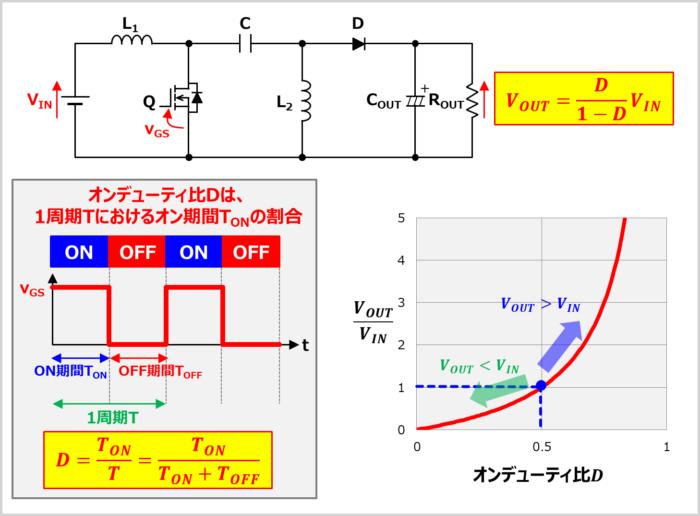 SEPICコンバータの出力電圧の式