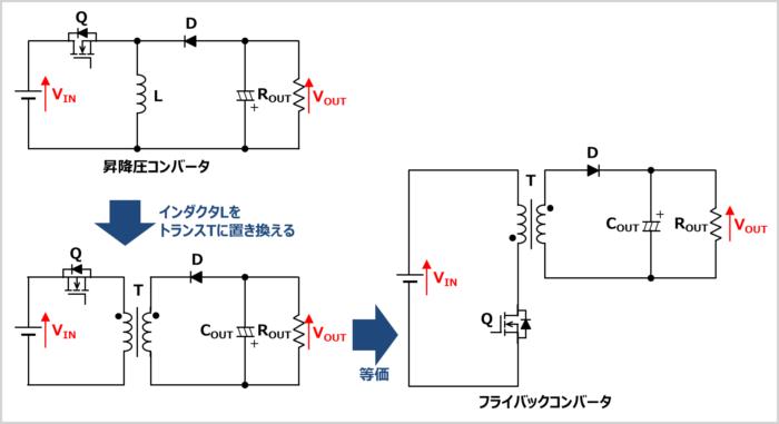 『フライバックコンバータ』と『昇降圧コンバータ』の違いと回路構成