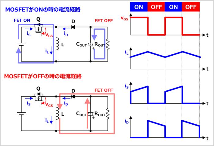 昇降圧コンバータの動作原理
